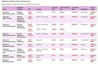 VFC price list 4