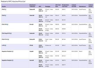 VFC price list 1