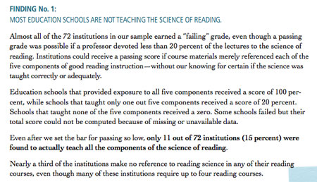 Finding 1: Most Education Schools Failing to Teach the Science of Reading